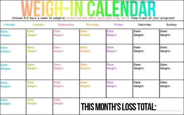 Weight Loss Fast And Simple