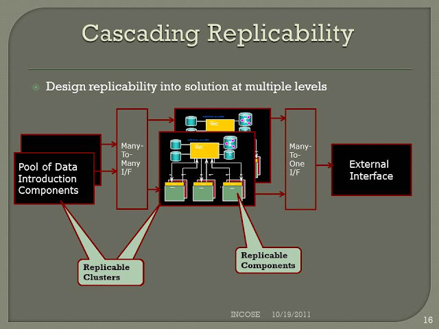 Power_Partitioning_Architecture-Replicability