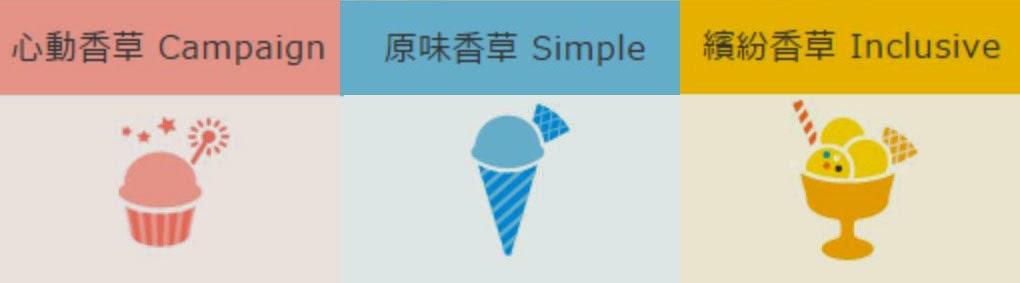 香草航空(Vanilla Air) 機票種類
