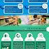 'Big Data & Retailers' Info-graphic