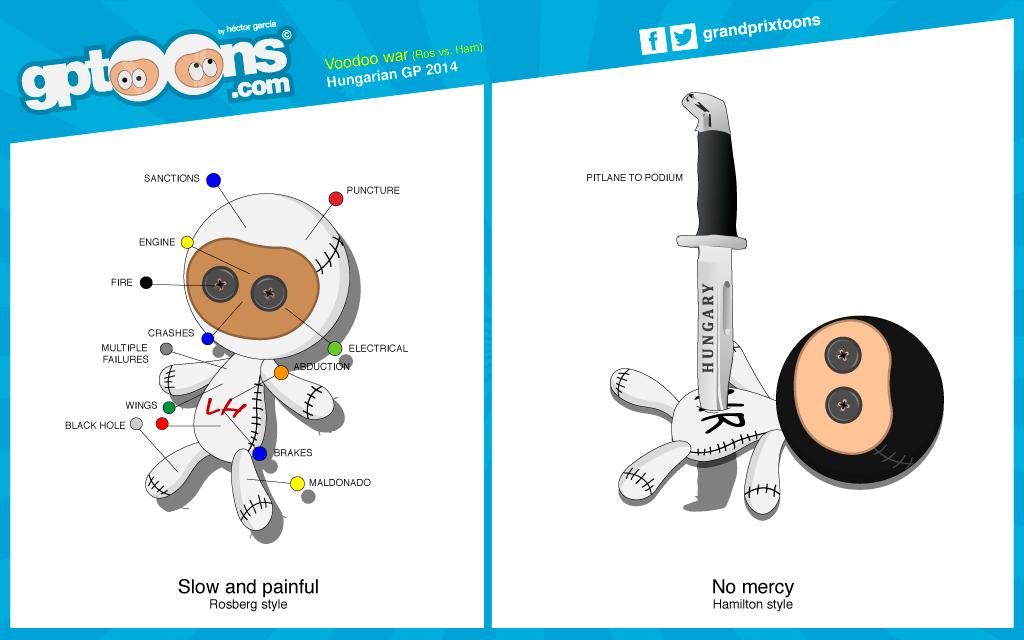 куклы Вудо Нико Росберга и Льюиса Хэмилтона - комикс Grand Prix Toons после Гран-при Венгрии 2014