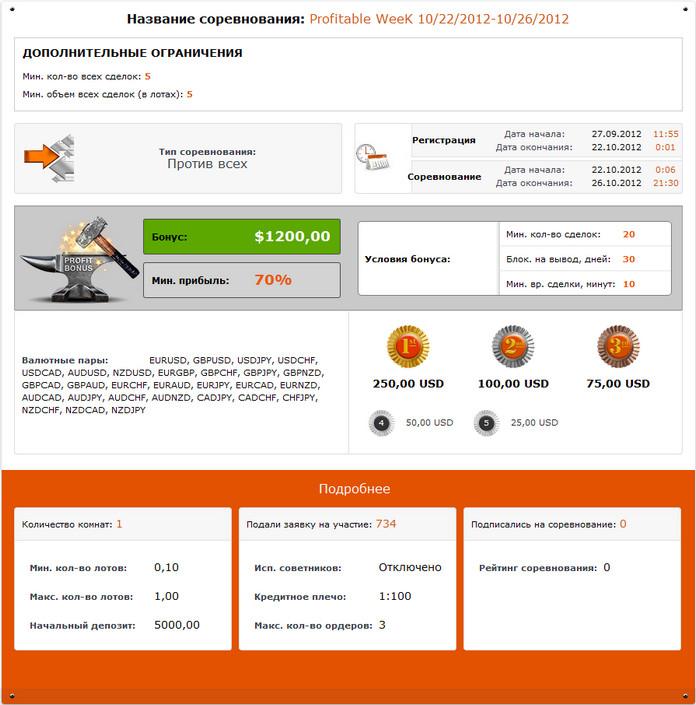 Forexcup—Лучшие конкурсы трейдеров  2012-09-27_144056_ru