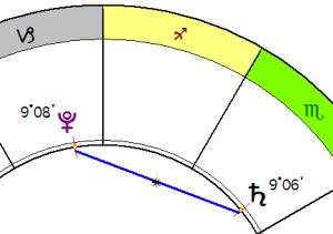 декабрь 2012 астрологический календарь