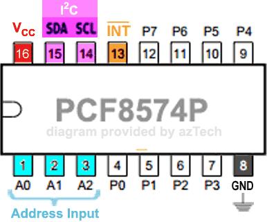 PCF8574P Pinout