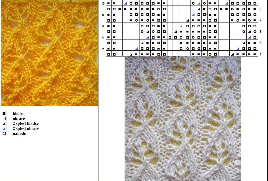 Схема вязание спицами узоров с описанием