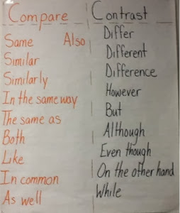 compare and contrast essay about mom and dad
