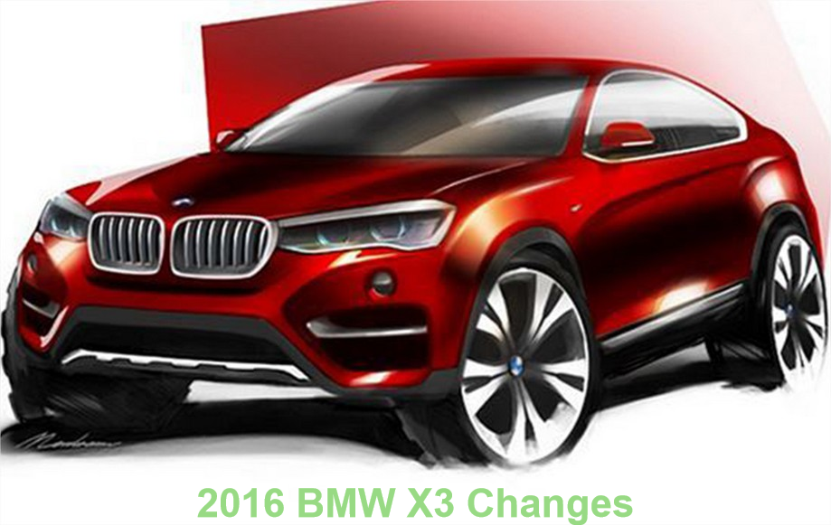 2016 BMW X3 Changes | xDrive35i-sDrive28i X3
