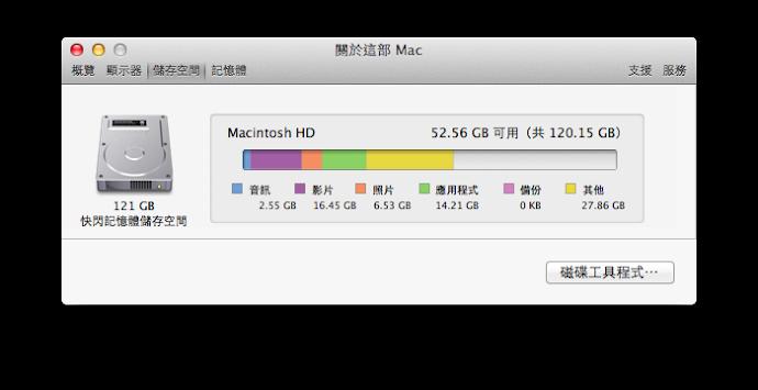 os-x-disk-usage