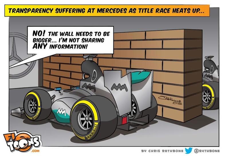 прозрачность в команде Mercedes - комикс Chris Rathbone 2014