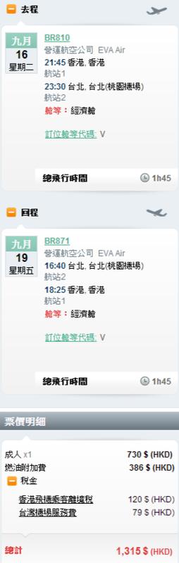 台北來回機票