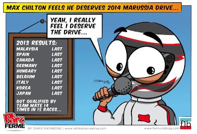 Макс Чилтон чувствует, что заслуживает места в 2014 в Maruissia - комикс Chris Rathbone