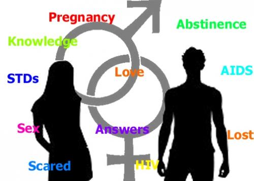 Знание и беременность