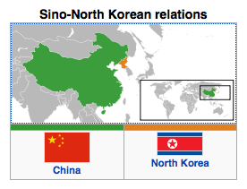China - North Korea Relations