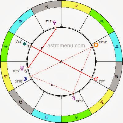 лунное затмение 18-19 октября