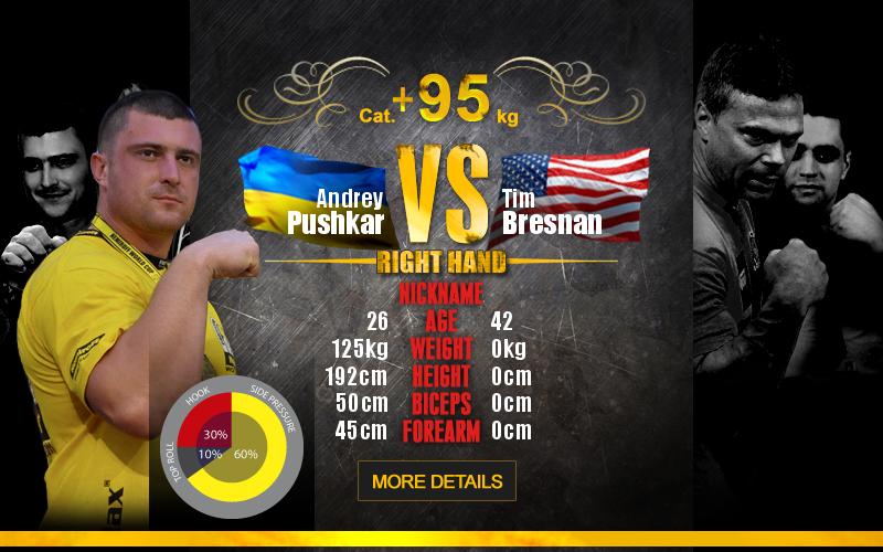 Andrey Pushkar VS. Tim Bresnan | RIGHT HAND | ARMFIGHT #42 - VENDETTA IN VEGAS - 28-06-2012