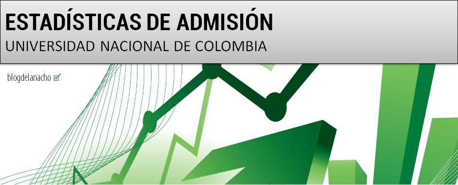Estadísticas de admisión carreras Universidad Nacional de Colombia