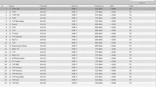 Lista Kanałów NTC - Luty 2014
