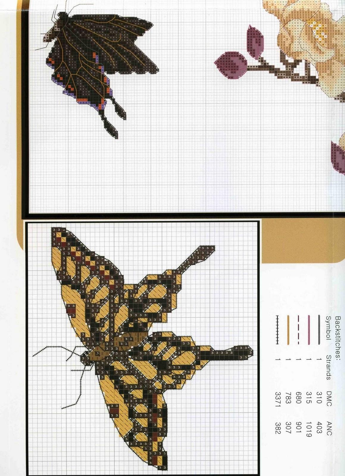 Купить раскраски по номерам по сюжету бабочки в Москве 15