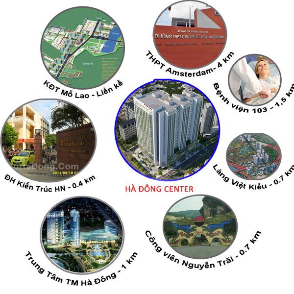 Liên kết vùng dự án chung cư Hà Đông Center