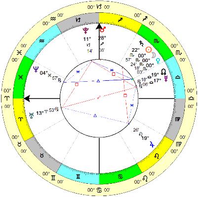 Частное солнечное затмение 23-24 октября 2014