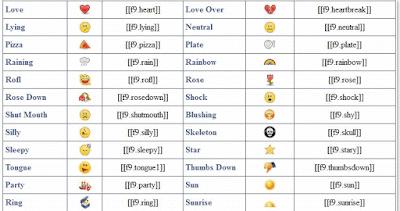 Biểu tượng cảm xúc Facebook Emoticons mới nhất