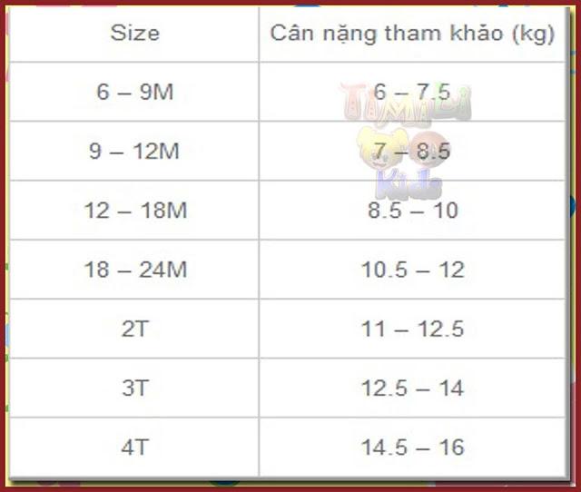 Bảng size quần áo trẻ em xuất khẩu.