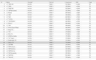 lista kanałów na dzień 12.05.2014