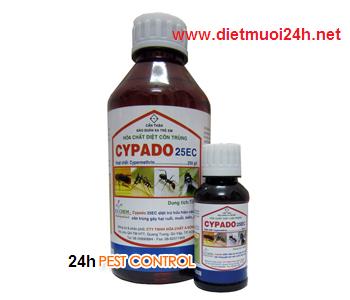 Thuốc diệt côn trùng Cypado 25EC