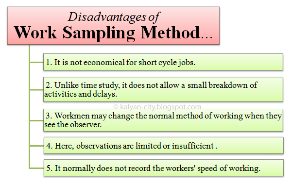 disadvantages of work sampling method