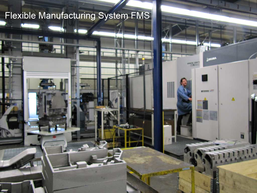 flexible manufacturing system fms definition meaning