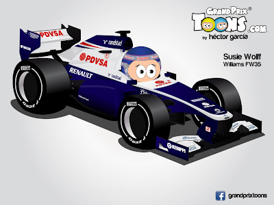 Сьюзи Вольф Williams FW35 Grand Prix Toons 2013