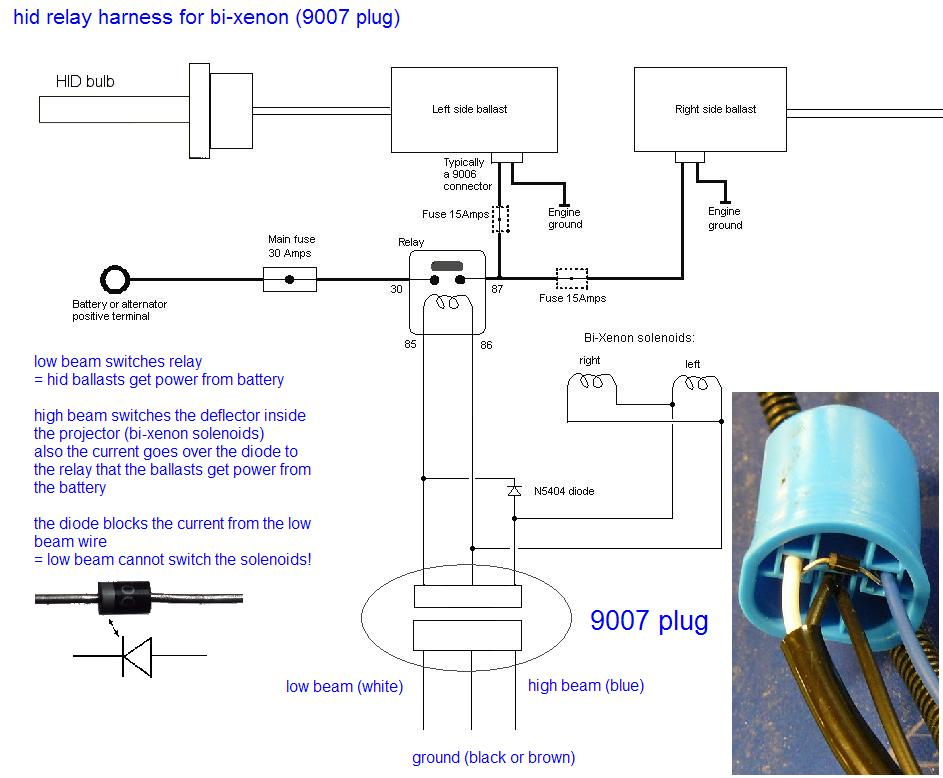 H4 wiring diagram jeep cherokee trusted wiring diagram vvme hid conversion kit wiring diagram wiring diagram u2022 2008 jeep grand cherokee wiring diagram h4 wiring diagram jeep cherokee asfbconference2016 Images