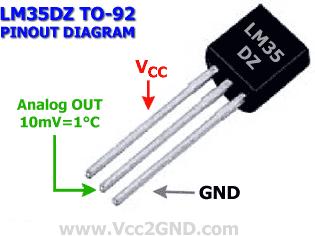 Jual IC LM35DZ dengan pinout diagram seperti ini