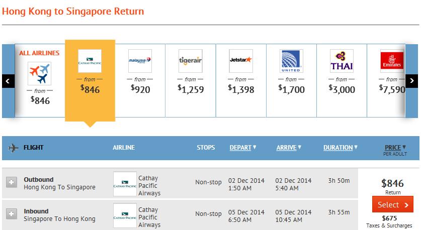香港往來新加坡 來回$846起(連稅HK$1,521)