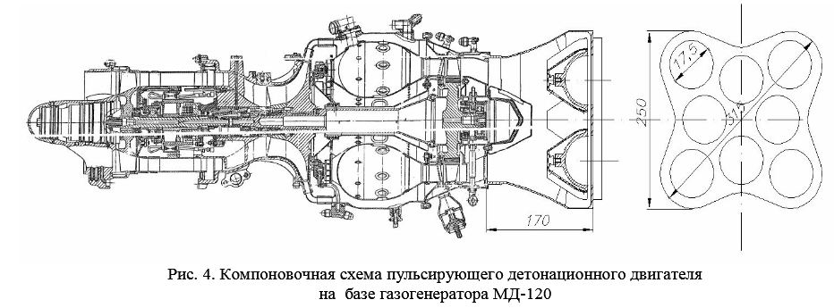 Чертеж турбореактивного двигателя своими руками