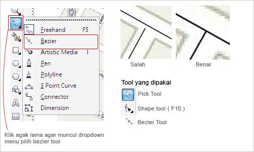 Untuk mengubah jenis garis atau mengedit garis gunakan shape tool