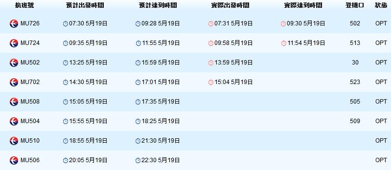 上海航班時間表