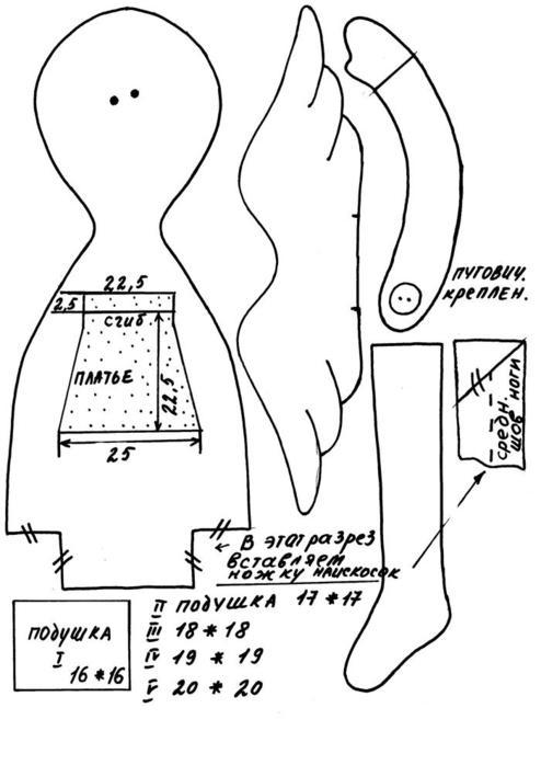 Текстильная кукла выкройки тильда