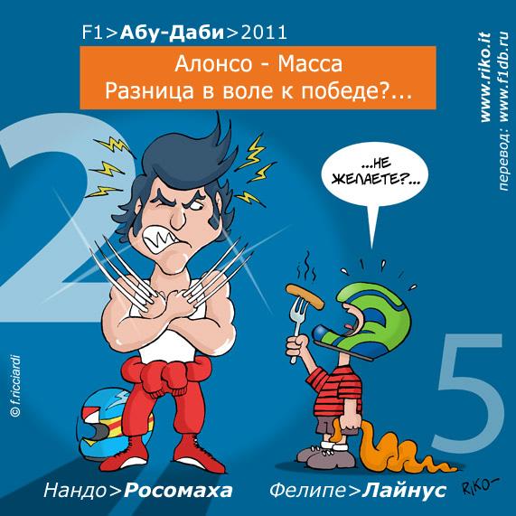 Фернандо Алонсо и Фелипе Масса на Гран-при Абу-Даби 2011 - комикс Riko на русском