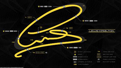 гоночный трек в виде автографа Льюиса Хэмилтона by Finsternis483
