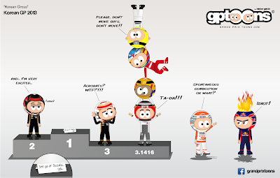Корейский Цирк - комикс Grand Prix Toons по Гран-при Кореи 2013