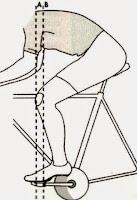 posición correcta pierna sillín bicicleta