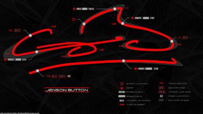 гоночный трек в виде автографа Дженсона Баттона by Finsternis483
