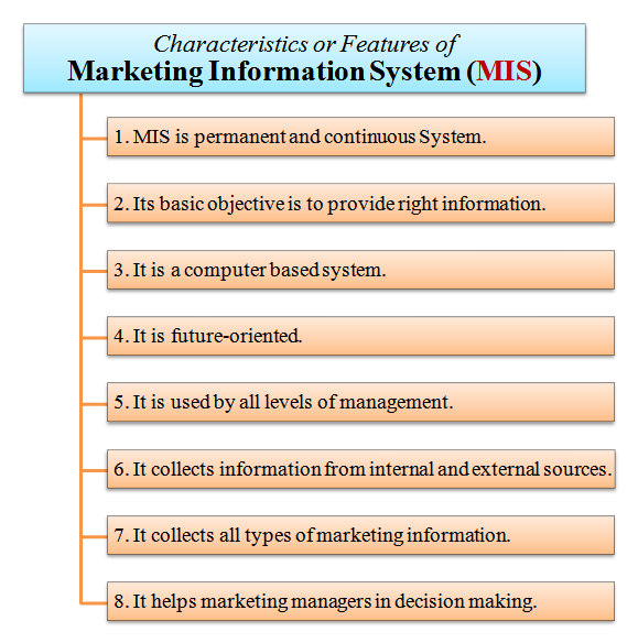 features of marketing information system MIS