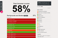 The CSS3 Test