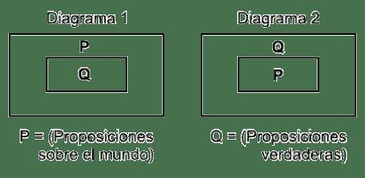 Examen Interactivo Filosofia Blog de la Nacho