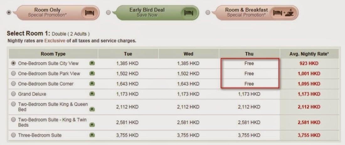 Oriental Residence Bangkok-入住3晚One-Bedroom Suite,只需付2晚房價,相當於67折