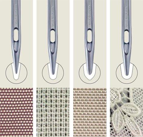 El Rincon De Celestecielo: Agujas de máquina según el tipo de tela y ...