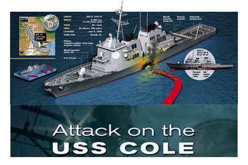 Atak Na Pok³adzie USS Cole / Attack on the USS Cole (2007) PL.DVBRip.XviD / Lektor PL