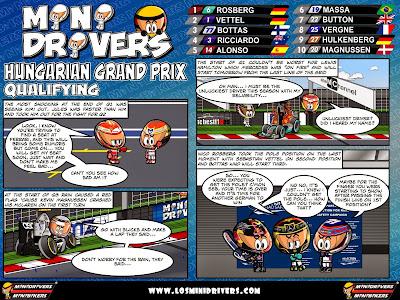 комикс MiniDrivers по квалификации Гран-при Венгрии 2014